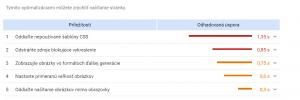 Ukážka výsledkov z PageSpeed Insights